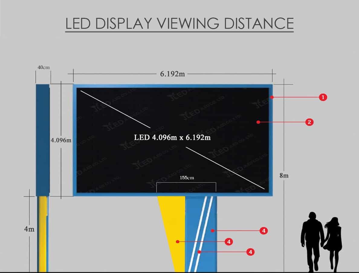 led display viewing distance jled sample