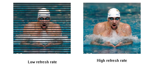 comparison of high refresh rate low refresh rate tips before buying led display