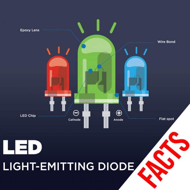 ข้อเท็จจริง LED